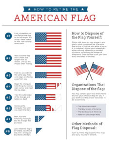 American Flag How to